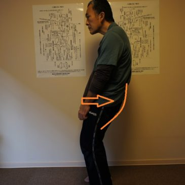 膝痛(正面痛・外側痛)を、その原因で治そうとしていますか?